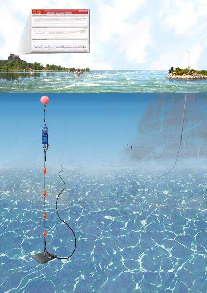 Oceanographic And Harbour Monitoring Envco